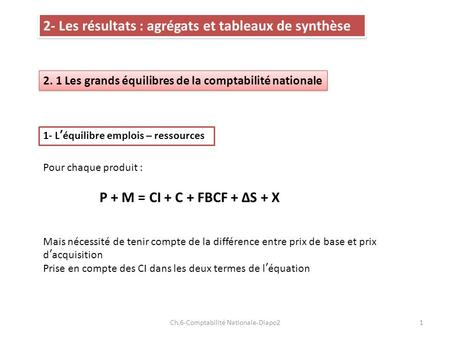 Ch.6-Comptabilité Nationale-Diapo2