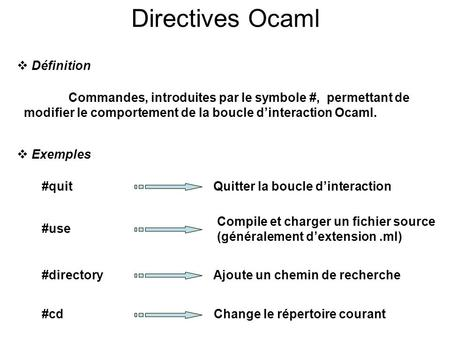Directives Ocaml Définition