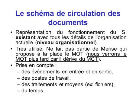 Le schéma de circulation des documents