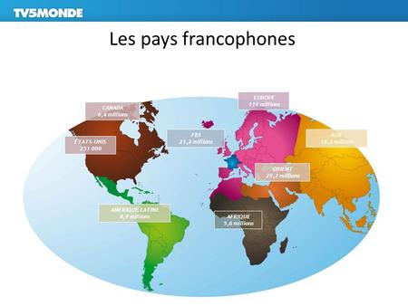 Les pays francophones EUROPE 119 millions CANADA 6,4 millions FBS