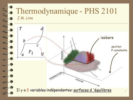 1 Thermodynamique - PHS 2101 isobare Il y a 2 variables indépendantes: surfaces d 'équilibres section P constante J.M. Lina.