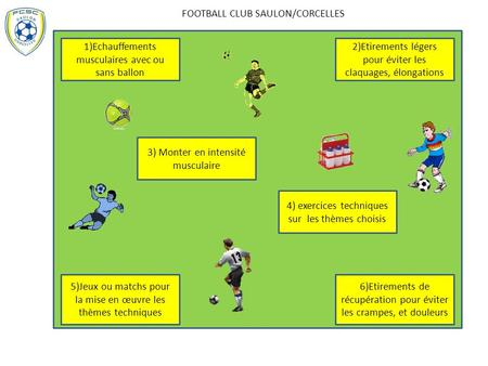 FOOTBALL CLUB SAULON/CORCELLES