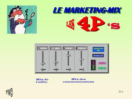 LE MARKETING-MIX IV.1 MARKETINGMIX PRODUIT PRIX PROMOTION PRESENCE RESULTAT PERTES PROFITS 'S Mix de l'offre Mix des communications.