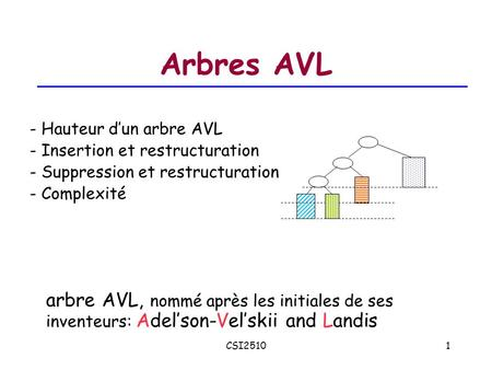 Arbres AVL - Hauteur d'un arbre AVL - Insertion et restructuration