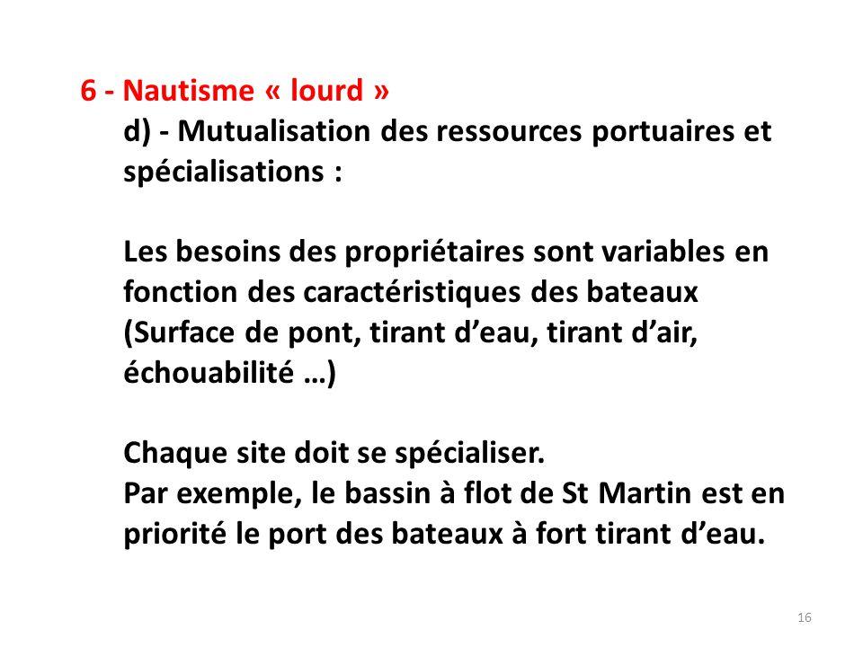 6 - Nautisme « lourd » e) - Mouillage en extérieur : C'est la première réponse à la demande estivale.