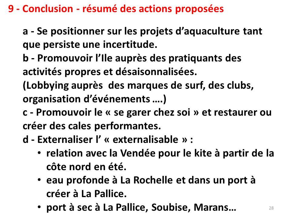 9 (suite) - Conclusion - résumé des actions proposées e - Convaincre la Fédération des Industries Nautiques d'accepter le projet de contrôle technique, et les pouvoirs publics de l'appliquer sur notre territoire.