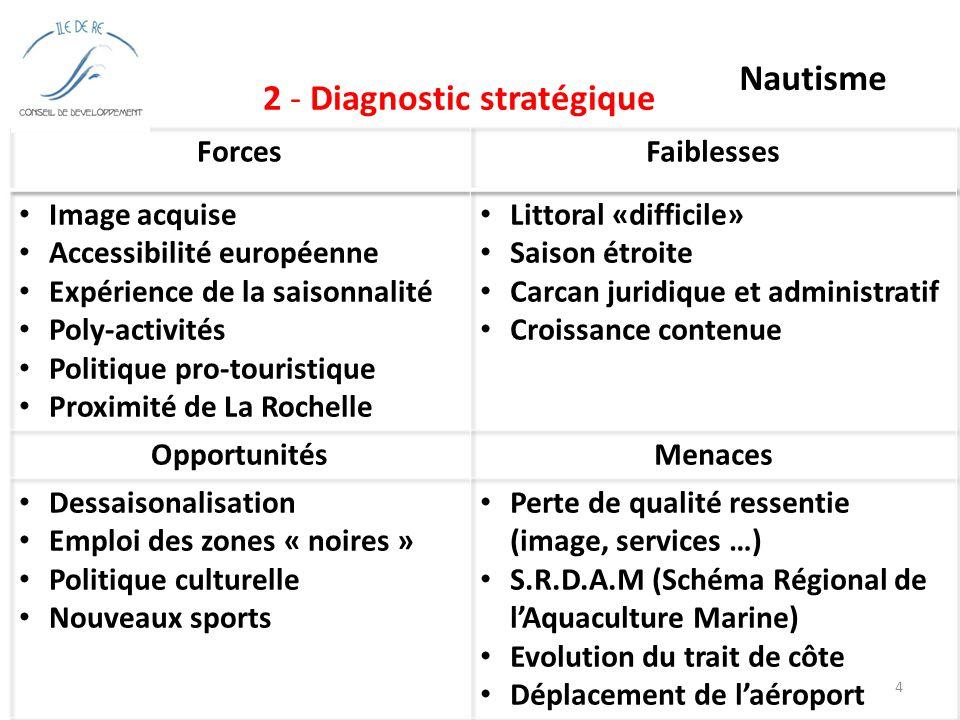 3 - Première menace ou opportunité : le SRDAM (Schéma régional de l'aquaculture marine) 5 Nautisme
