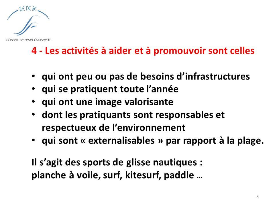 9 4 (suite) - Les activités à aider et à promouvoir