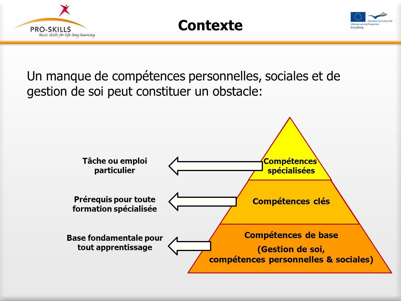 Les compétences de base Compétences personnelles Compétences personnelles Compétences sociales Compétences sociales Gestion de soi Efficacité personnelle Efficacité personnelle Motivation & volition Apprentissage tout au long de la vie