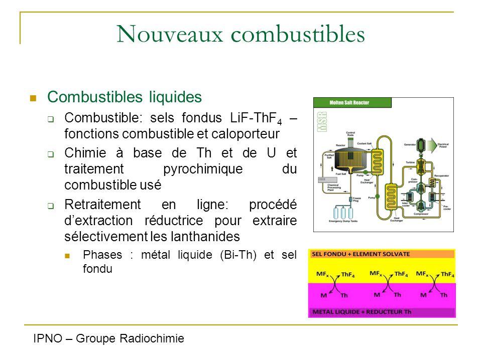 Matériaux de structure Comportement des aciers austénitiques composants des internes de cuve de REP  Effets de l'irradiation et présence d'impuretés He – co-irradiation sur JANNuS – Etude du gonflement ( 58 Ni(n,  ) 59 Ni(n,  ) 56 Fe ) Etude des mécanismes de nucléation-croissance de bulles/cavités et formation de dislocations  Paramètres [He]/dpa ; T ; flux Acier 316L 450°C 64 dpa et 7100 appm He CSNSM – Groupe PS (ANR CoIrrHeSim)