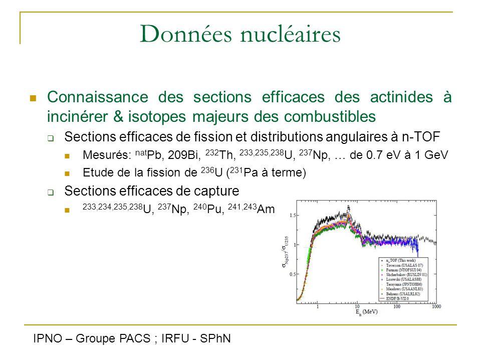 Données nucléaires Connaissance des sections efficaces des actinides à incinérer & isotopes majeurs des combustibles  Etude du processus de fission (SOFIA puis FELISE; NFS) Mesure distribution en charge et masse des fragments de fission SOFIA: mesure des distributions pour différents An (fragmentation faisceau 238 U dans cible de Pb) Horizon plus lointain FELISE: mesure de l'énergie d'excitation dans le noyau fissionnant – fission provoquée avec un faisceau d'électrons (mesure de son énergie résiduelle)  Mesures sections efficaces (n,  ) et densité de niveaux Nécessité pour les calculs de section efficace (s'appuient sur les modèles de densité de niveaux) Utilisation méthode de substitution: 232 Th ( 3 He,p) 234 Pa  233 Pa(n,  ) Mesures réalisées: 232 Th, 230 Th, 231 Pa Mesures prévues avec des cibles de 233 U, 235 U, et 231 Pa IPNO – Groupe PACS ; IRFU - SPhN