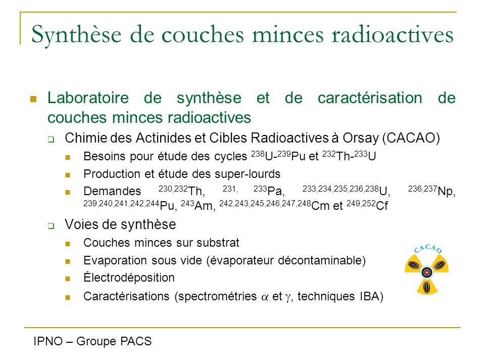 MATERIAU NUCLEAIRE Simulation expérimentale des effets de l'irradiation – L'outil faisceaux d'ions IRRADIATION IONIQUE Basse énergie (100 KeV) Grande énergie (100 MeV) Effets d'irradiation Fragments de fission Particules  Noyaux de recul Radiolyse DOPAGE Eléments stables Eléments radioactifs Rétention des radionucléides Actinides Produits de fission & He SYNTHESE voie chimique & CARACTERISATION RBS, canalisation, NRA, XRD, TEM Endommagement, diffusion atomique, propriétés physiques et chimiques Réseau national d'accélérateurs pour les Etudes des Matériaux sous IRradiation