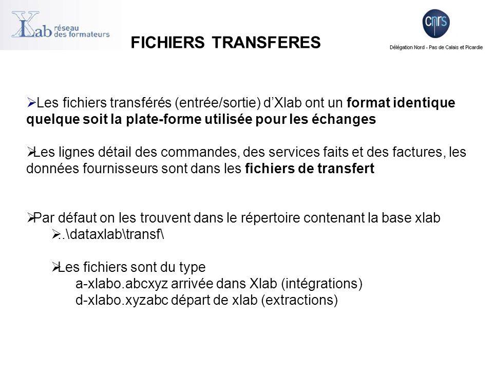 Dossier : Echanges avec la délégation /transferts/retour depuis la délégation INTEGRATIONS