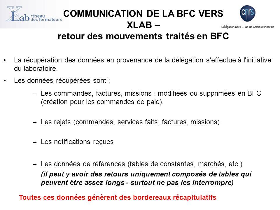 COMMUNICATION DE LA BFC VERS XLAB – retour des mouvements traités en BFC