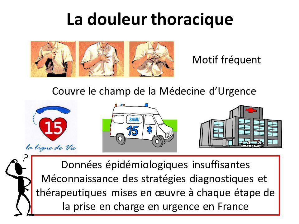 Intérêt 1.Disposer de données épidémiologiques françaises 2.Evaluer l'itinéraire des patients avec DT dans notre système de soins 3.