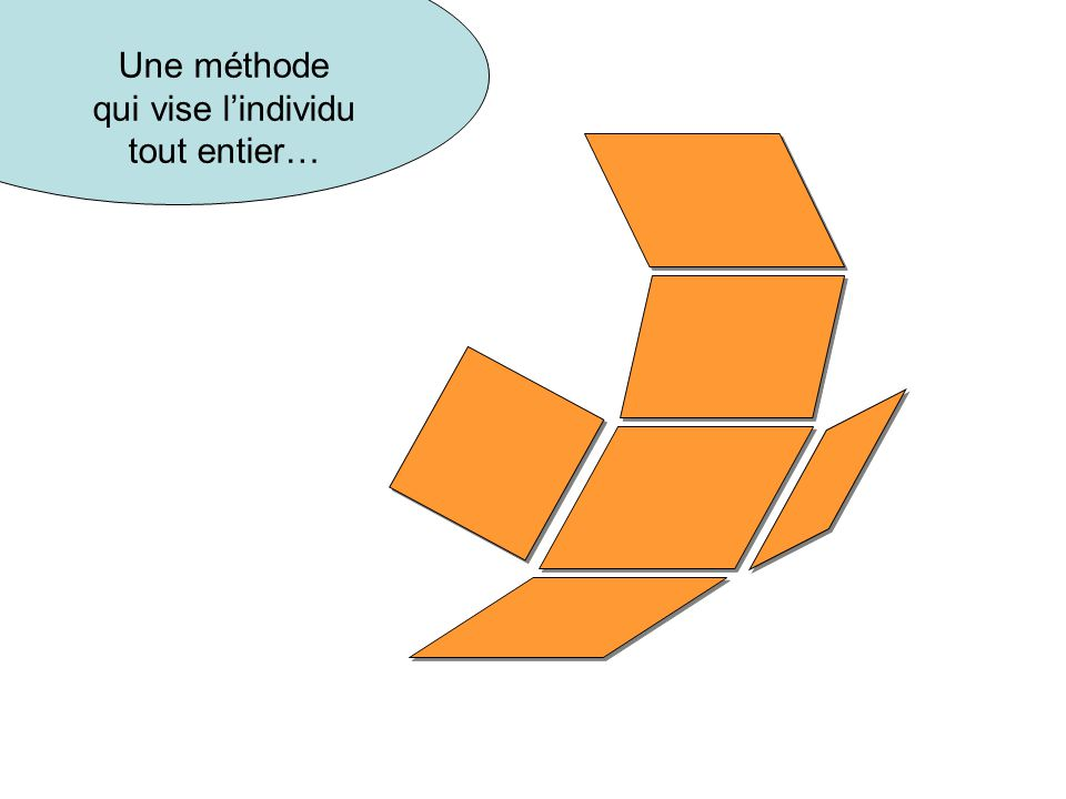 Une méthode qui vise l'individu tout entier… … dans toutes ses dimensions