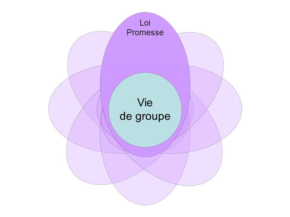 Vie de groupe Loi Promesse Projet