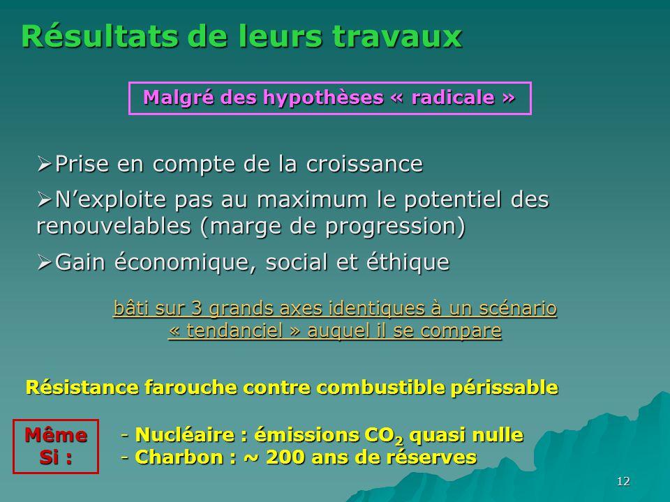 13 Scénarios du gouvernement Français  Contexte et but des scénarios  Scénarios du G.I.E.C.