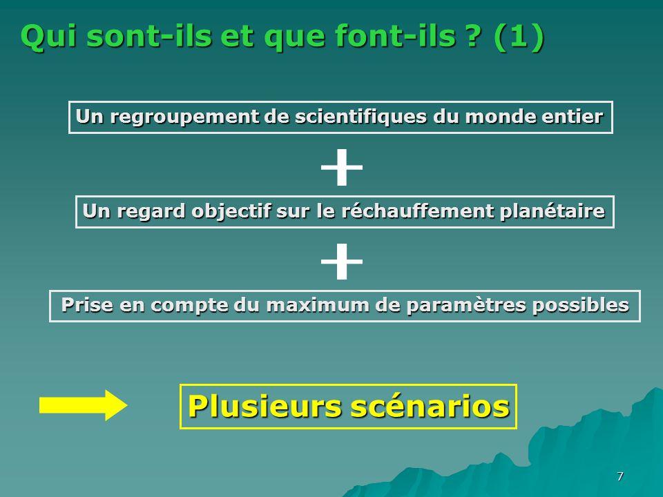 8  Démographie  Géopolitique  Socio économie  Les sources de pollution  Les potentiels de réduction  Les ressources potentielles  La technologie actuelle ou à venir Pop.