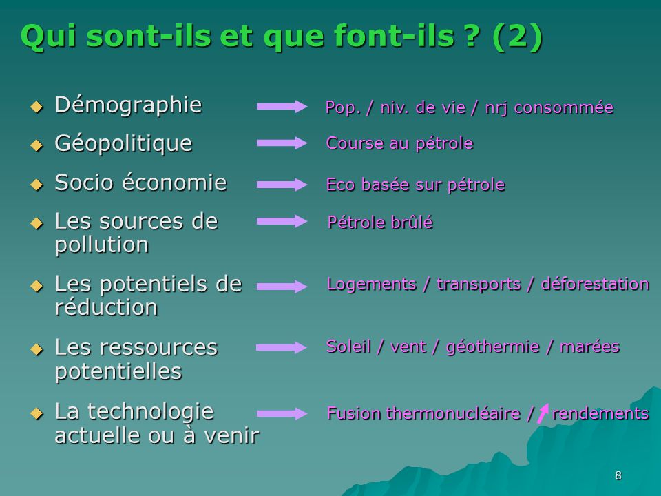 9 Résultats de leurs travaux Tous les scénarios proposés sont jugés équiprobables Les différents scénarios du G.I.E.C.