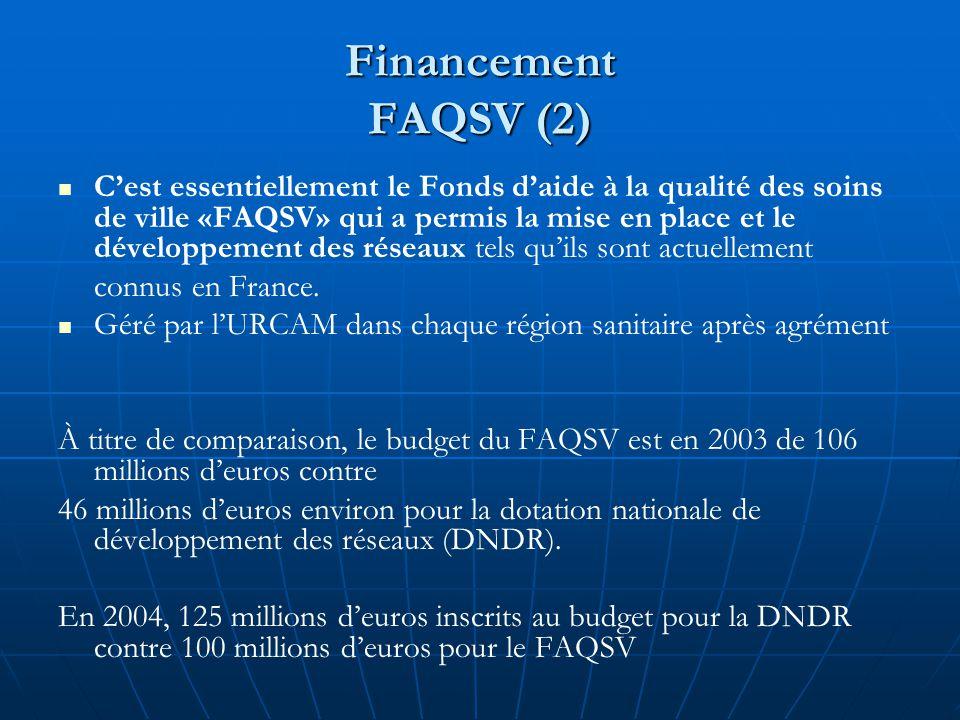 Financement (3) Le FAQSV peut financer des frais de fonctionnement, d'étude et de recherche, des recours à certains prestataires de services et peut même permettre de réaliser certains investissements (achat de matériels informatiques, par exemple).