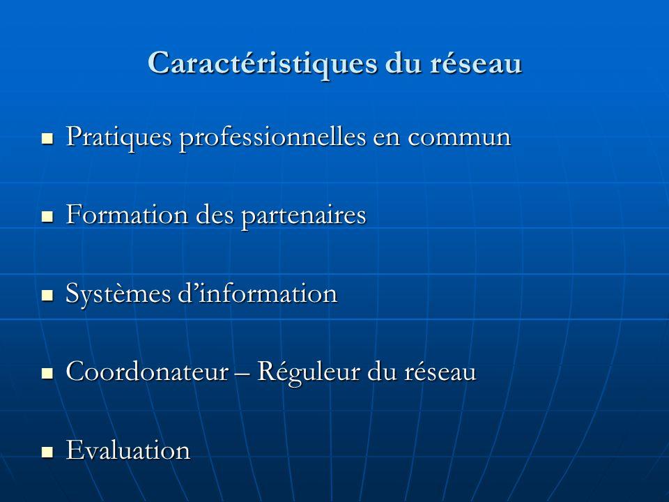 Les éléments caractéristiques d'un réseau de santé… Acteurs Acteurs Ses intervenants, membres et partenaires du réseau:Patients, Soignants et… les financeurs Ses objectifs opérationnels Ses objectifs opérationnels Ses modalités d 'organisation: de coordination, d 'intégration des professionnels, de partage des tâches, d 'adhésion des usagers … Ses modalités d 'organisation: de coordination, d 'intégration des professionnels, de partage des tâches, d 'adhésion des usagers … Les modalités de circulation de l 'information Les modalités de circulation de l 'information Les modalités de financement des activités Les modalités de financement des activités Sa finalité Sa finalité domaines d 'intervention, pathologies, population, …domaines d 'intervention, pathologies, population, … Les modalités d 'évaluation Les modalités d 'évaluation