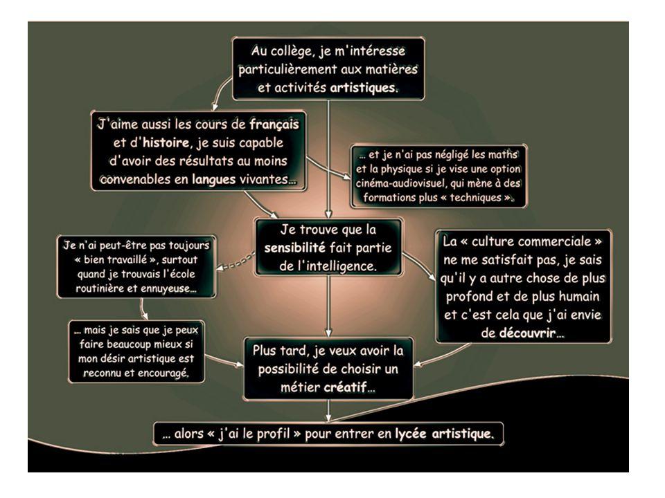 Section Artistique Pour qui.