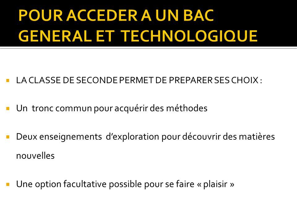  Français  Histoire géographie  Education civique juridique et sociale  EPS  Mathématiques  Physique  SVT  LV1  LV2