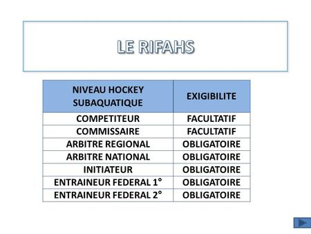 NIVEAU HOCKEY SUBAQUATIQUE