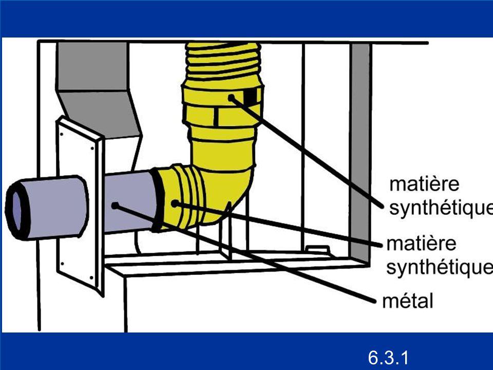 12 Conduits d évacuation synthétiques Le raccordement parallèle d une évacuation synthétique à un circuit concentrique d évacuation n est pas autorisé.