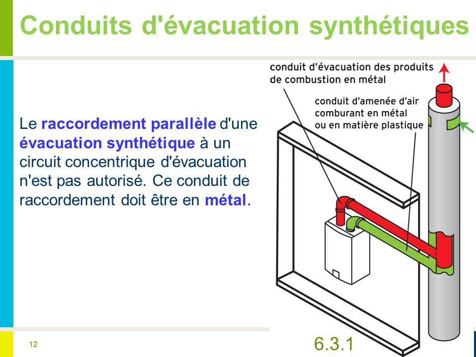 13 Conduits d évacuation synthétiques Deuxième situation autorisée: conduit d évacuation synthétique dans une gaine individuelle Lorsque le conduit d évacuation synthétique est placé dans une gaine technique individuelle :  ce conduit doit être gainé sur toute sa longueur;  ce conduit ne peut se trouver dans une autre gaine;  l intégralité de la gaine doit afficher une résistance au feu EI30;  la gaine ne peut accueillir d autres conduits ou canalisations;  ventilation de la gaine par une ouverture en haut de la gaine débouchant en plein air 6.3.2