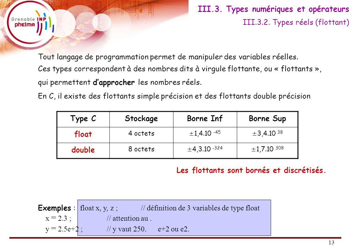 14 Affectation : opérateur = Opérations arithmétiques : + - * / // 5 * 1.0 / 2 donne 2.5 Opérations de comparaison : Cf.