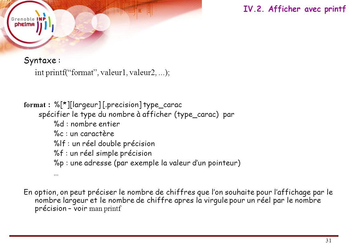 32 printf() : le piège .IV.2.