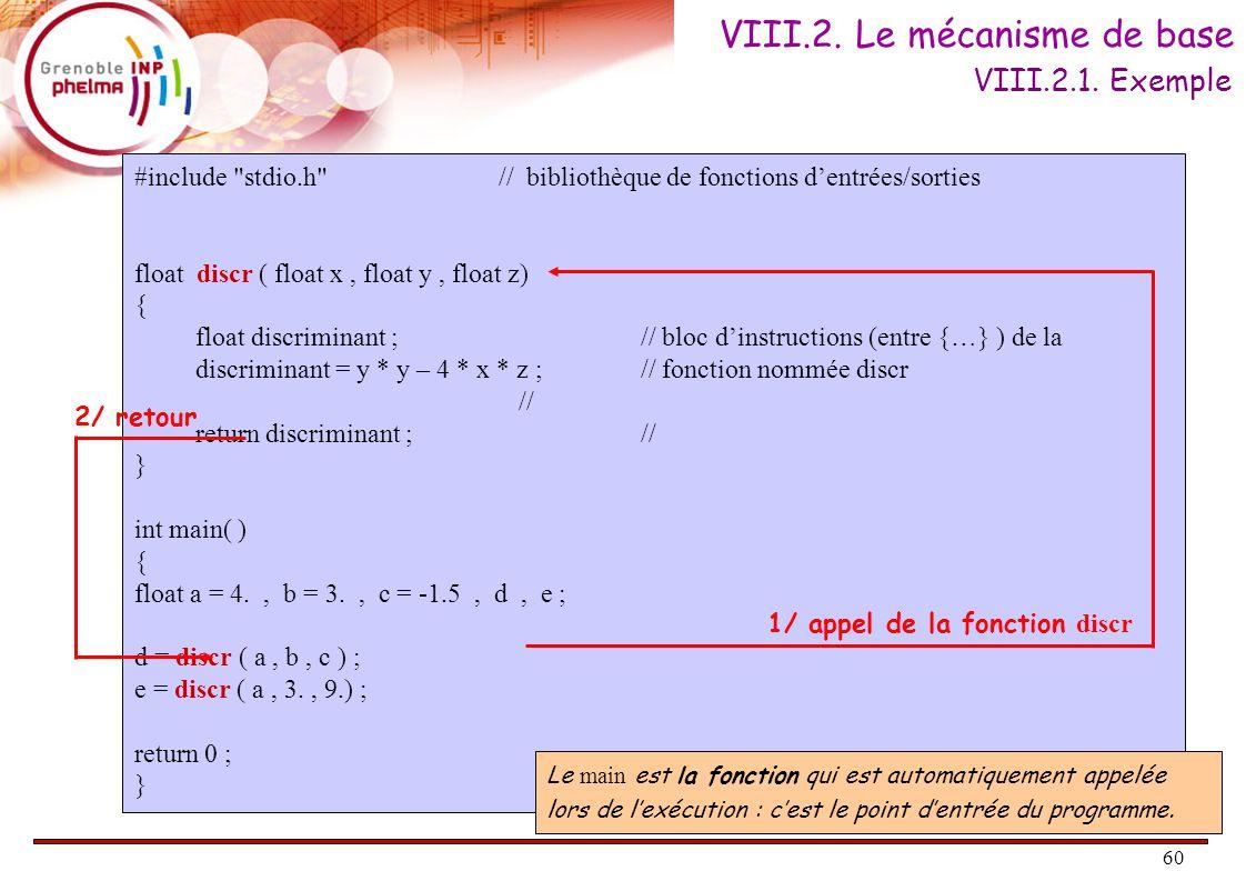 61 float discr ( float x, float y, float z ) { float discriminant ; discriminant = y * y – 4 * x * z ; return discriminant ; } Le nom de la fonction La liste des arguments (type et nom) en entrée de la fonction.