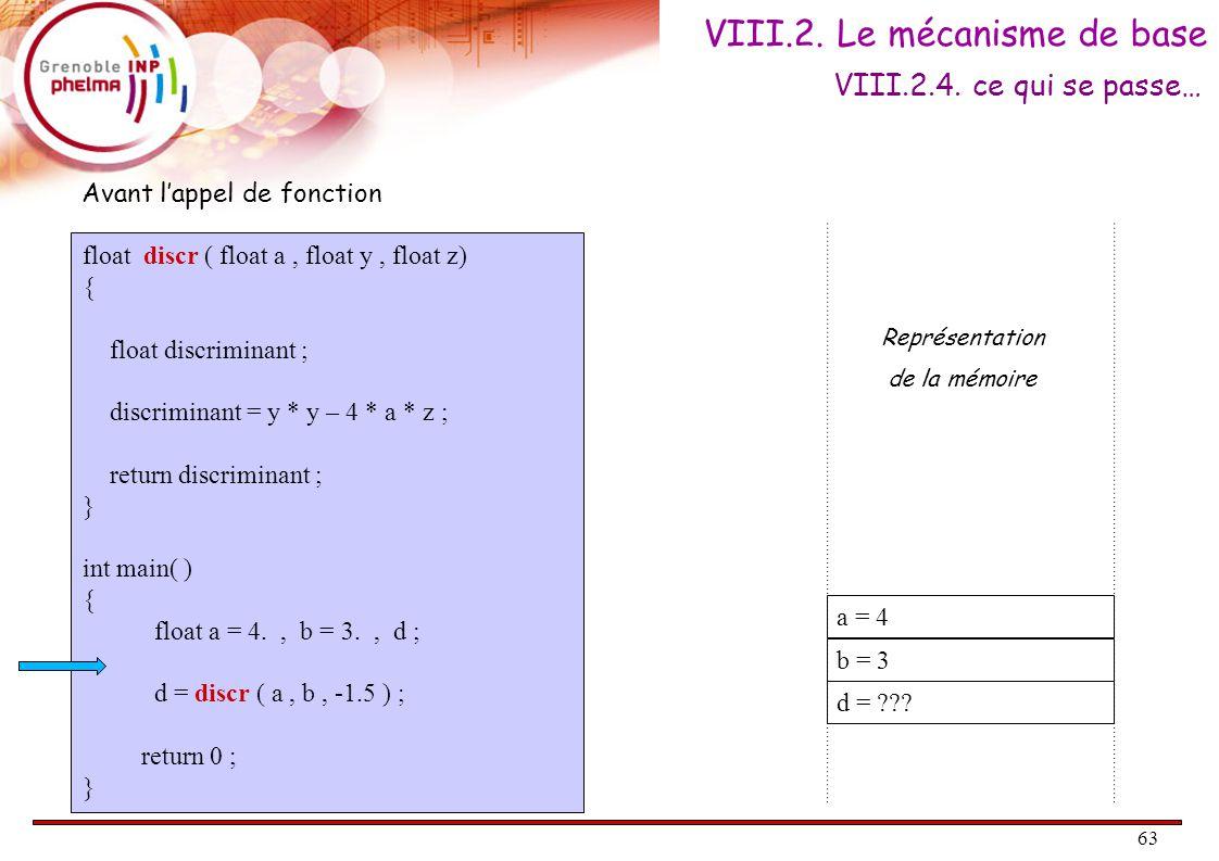 64 a, y et z sont les « paramètres » discriminant est une « variable locale » float discr ( float a, float y, float z) { float discriminant ; discriminant = y * y – 4 * a * z ; return discriminant ; } int main( ) { float a = 4., b = 3., d ; d = discr ( a, b, -1.5 ) ; return 0 ; } a = 4 y = 3 z = -1,5 discriminant = ??.