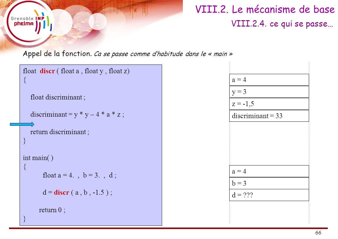 67 float discr ( float a, float y, float z) { float discriminant ; discriminant = y * y – 4 * a * z ; return discriminant ; } int main( ) { float a = 4., b = 3., d ; d = discr ( a, b, -1.5 ) ; return 0 ; } Fin d'appel de fonction : destruction de toutes les variables locales et paramètres d prend la valeur retournée VIII.2.4.