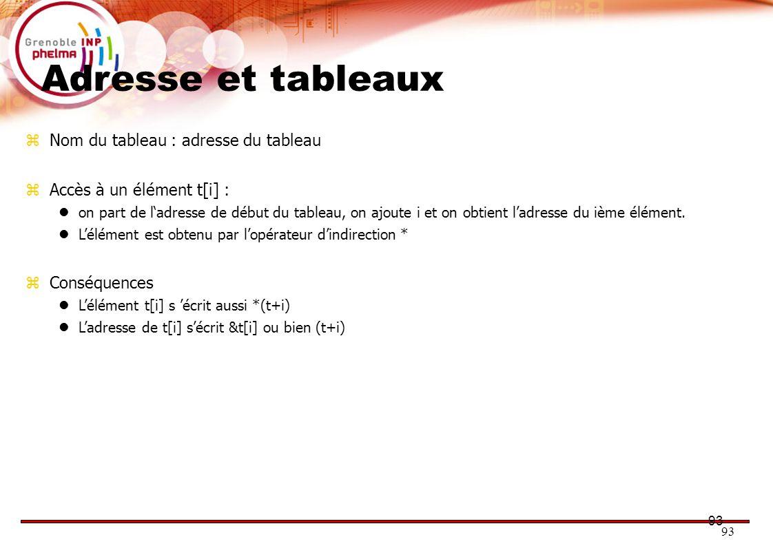 94 Adresses et tableaux  Exemple : p3.c main() { int tab[10]; int i; for (i=0; i<10; i++) tab[i]= 2*i; puts( Voici l'element d'indice 2 : ); printf( %d %d ,tab[2],*(tab+2)); puts( ); puts( Voici les adresses : ); for (i=0; i<5; i++) printf( %p %p ,tab+i, &tab[i]); } 18 4 0 2 0 0xbffff364&tab[0] Adresse &tab[1] &tab[2] … &tab[9] 0xbffff368 0xbffff36c 0xbffff388 2 manières différentes d ecrire l adresse de t[i]
