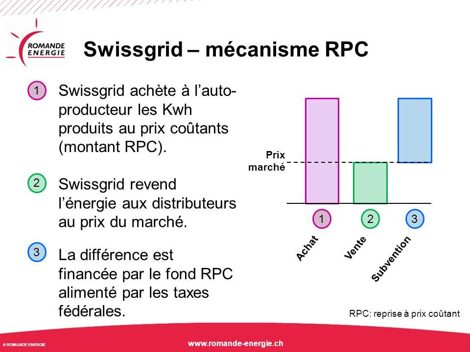 © ROMANDE ENERGIE www.romande-energie.ch Swissgrid – mandats de l'OFEN