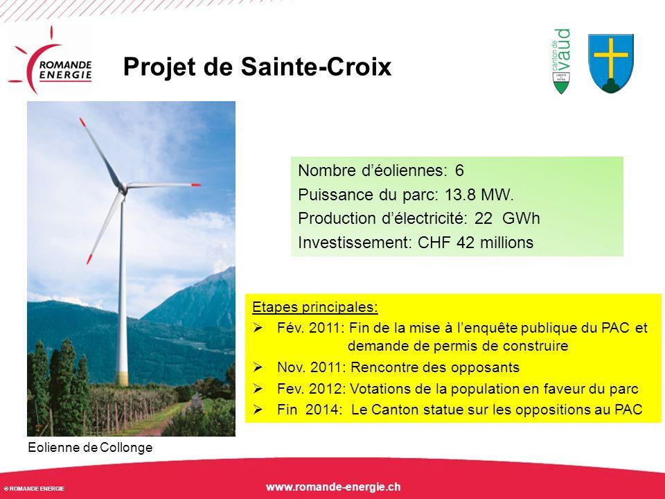 www.romande-energie.ch © ROMANDE ENERGIE Vos questions ? Merci de votre attention