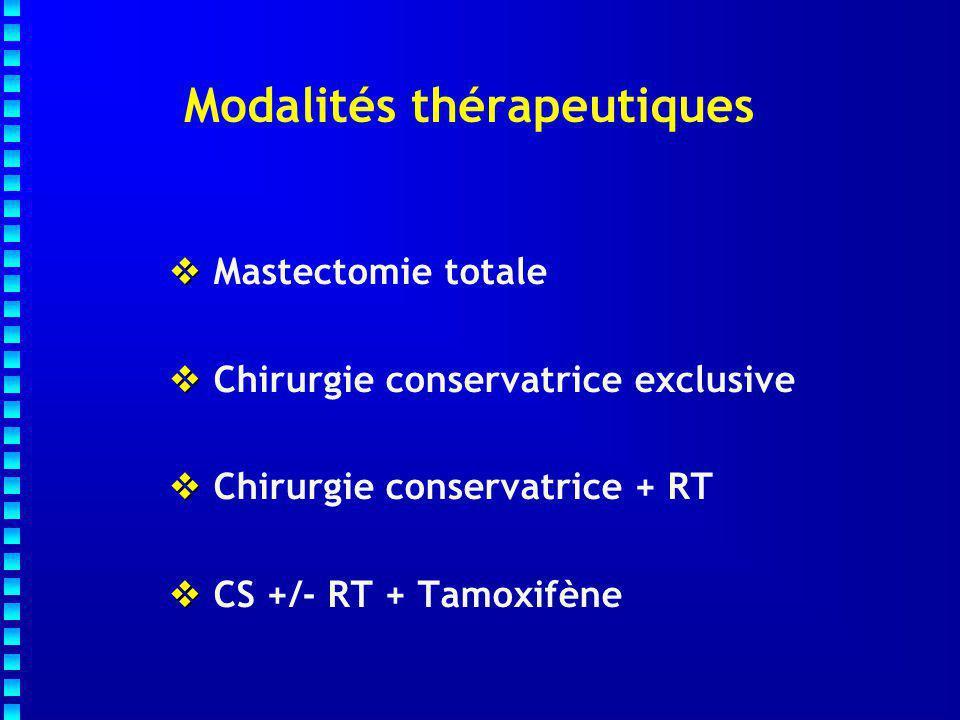 Mastectomie totale   Traitement de référence jusqu'aux années 1970   Assure la guérison dans environ 98% des cas   N'a jamais été comparée dans un essai à un traitement conservateur AUTEURSNbSuiviMammoRecidive locale (mois)(%)(%) JOURDAIN14260?0.7 CIATTO21066?1.4 SILVERSTEIN32681760.6 CUTULI14591312.1 FOURQUET10092?3 TUNON DE LARA20894?2.6 WARD123120200.8 PETIT (1) 127120?7.5 KINNE101138591 CATALIOTTI130144?3.8 (1) mastectomies sous cutanées incluses  2 %