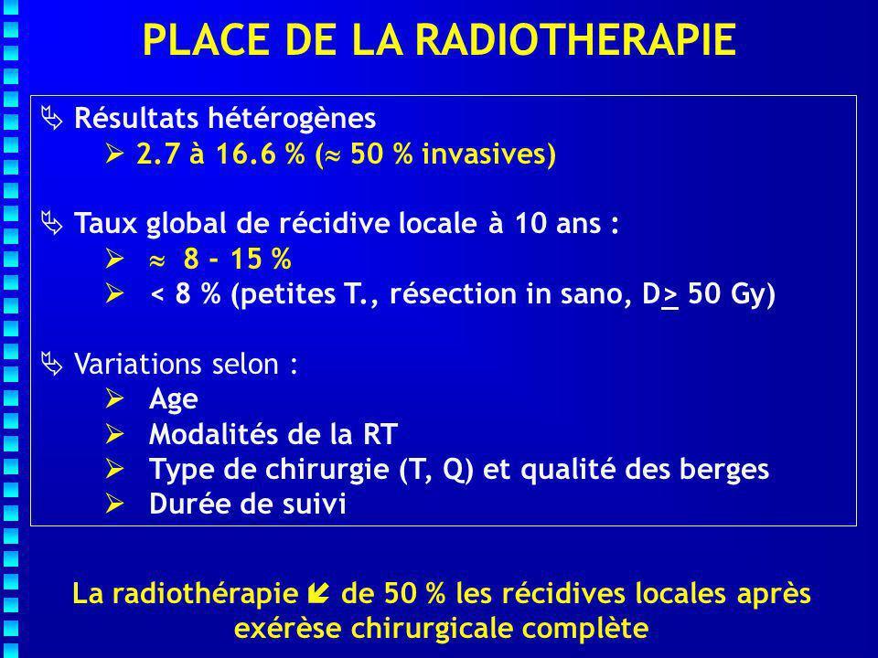 AuteursnFU% RL% RL invasives Tunon de Lara15679957 Amichetti139819.446 Vargas31384860 Vicini1468611.676 Warren4779110.731 Fourquet3439211.369 Cutuli6001021363 Solin100310210(16) * 60 Silverstein2371062046 * 15 ans Place de la radiothérapie