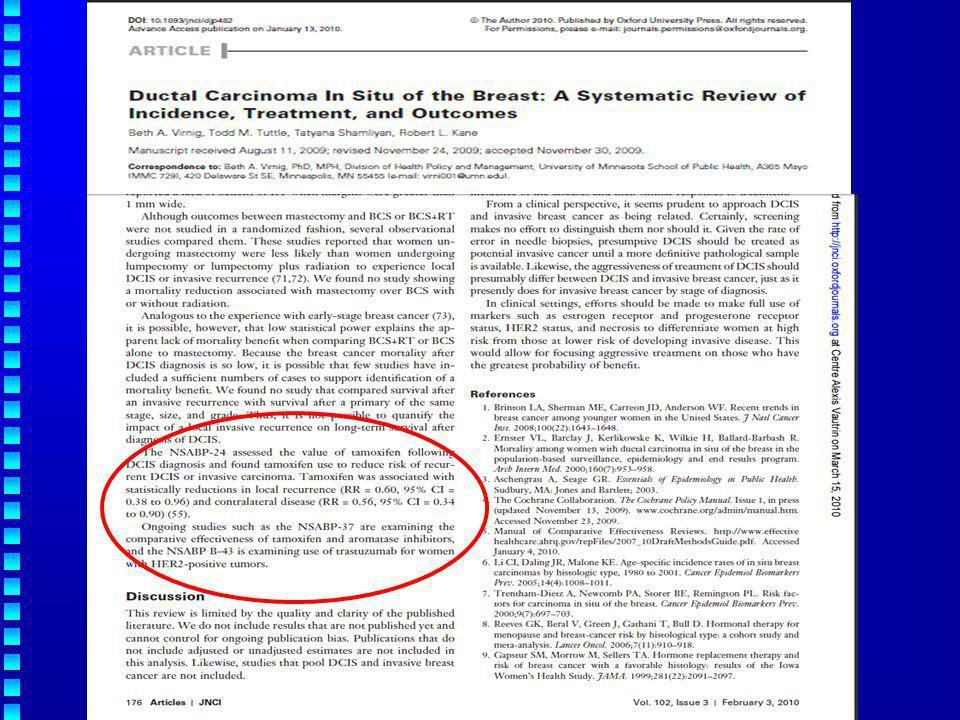 B24 relecture des résultats des RH : San Antonio (Score ALLRED) n = 1 804 (902 TAM / 902 placebo) Dosage des RE dans 628 cas: 327 bras placebo (243 RE+ / 84 RE-) 301 bras Tamoxifène (239 RE+ / 62 RE-)