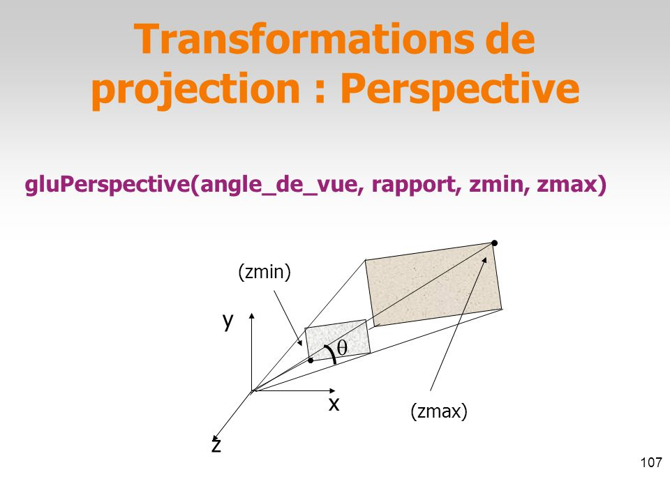 Projection Perspective Oeil Plan Clipping Proche Plan Clipping Eloigné Plan Clipping Droit