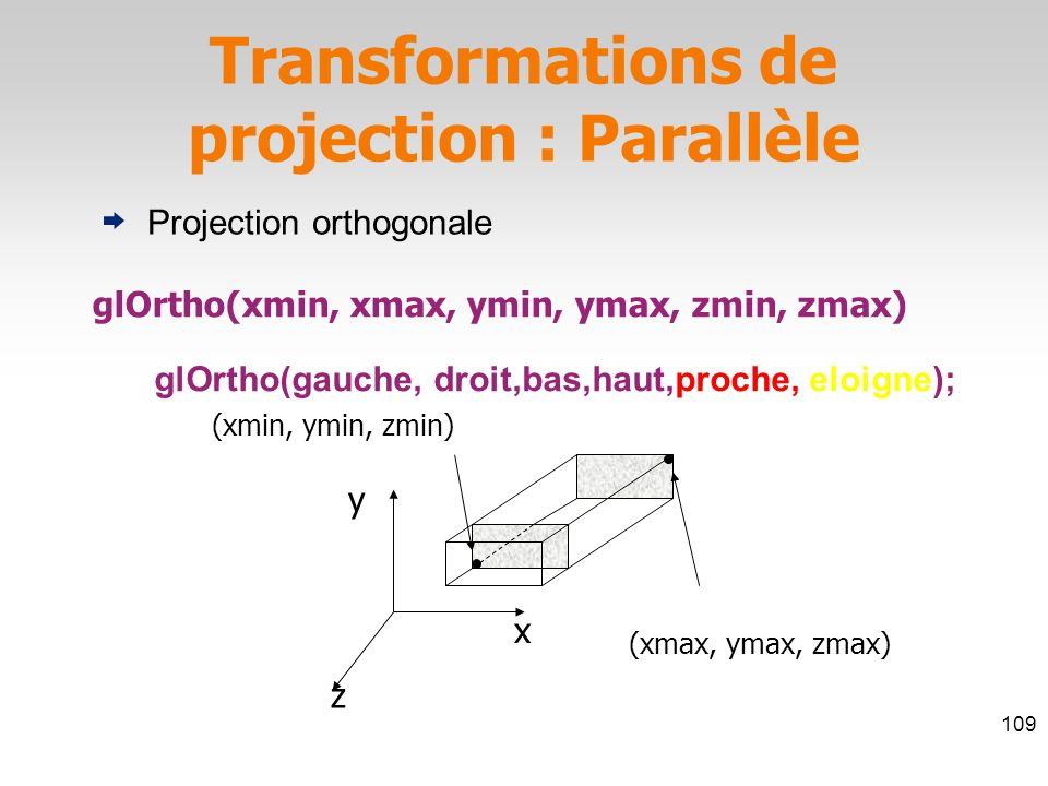 Projection Orthographique Oeil Plan Clipping Proche Plan Clipping Eloigné Plan Clipping Droit