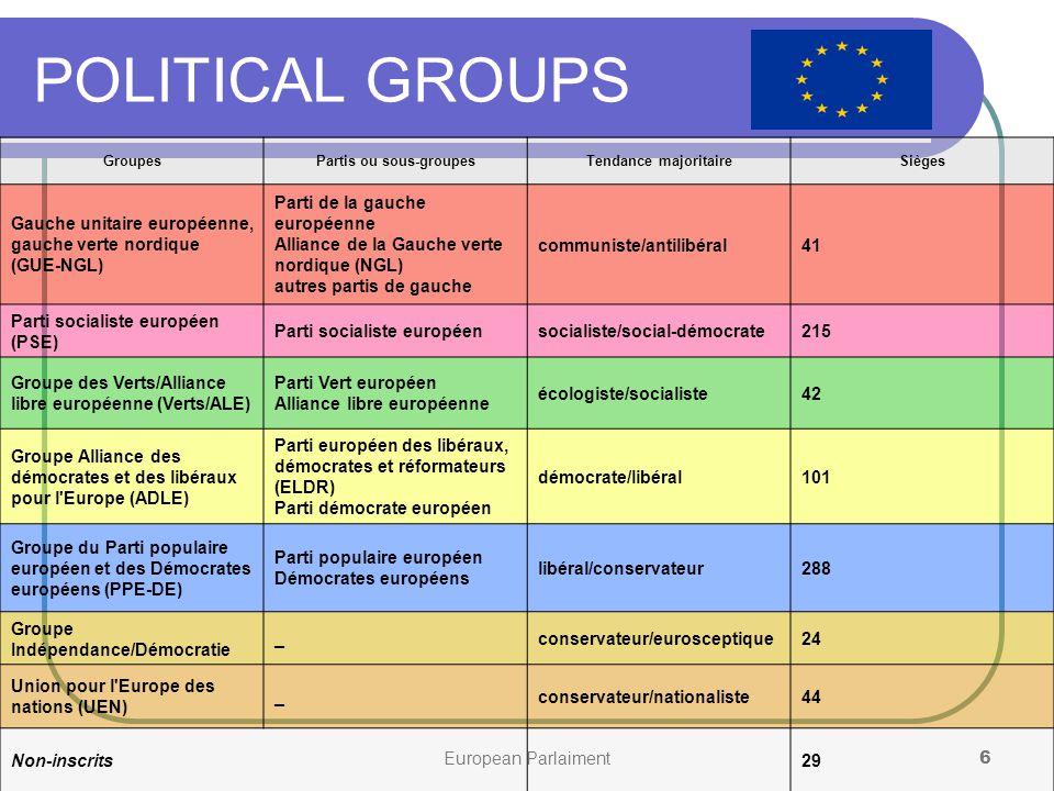 European Parlaiment7 HEMICYCLE
