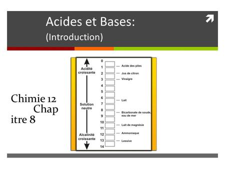  Acides et Bases: (Introduction) Chimie 12 Chap itre 8.