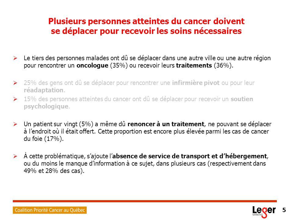 6 Plusieurs personnes atteintes du cancer doivent se déplacer pour recevoir les soins nécessaires (suite)  Cette situation illustre un déséquilibre entre les différentes régions du Québec en ce qui a trait à la disponibilité des soins et services.