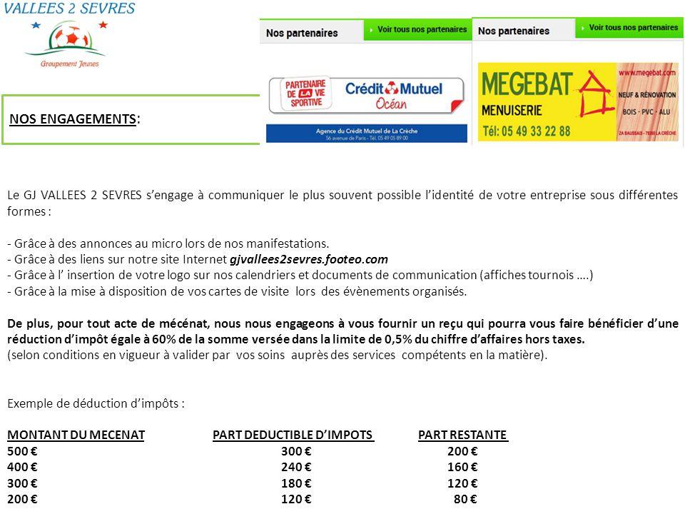 PROPOSITIONS DE MECENAT : N° FORMULE TARIF 1 Un jeu de 11 maillots + shorts (Prix comprenant le jeu de maillots + flocage de votre logo et numéro) 500 €TTC 2 Panneaux publicitaires Format 750*2000mm, rigide, flocage de votre logo compris 400 €TTC par an ( contrat de 3 ans ) 3 Dons ----- €TTC