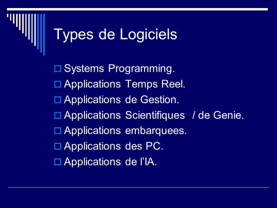 Systems Programming  Compilateurs,  Interpreteurs,  Editeurs,  File systems,  Systemes d'exploitation.