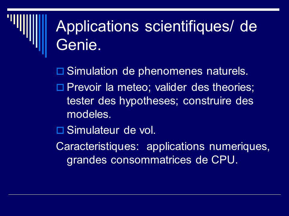 Applications Embarquees  Avionique,  Telephonie cellulaire,  Programmes abord des voitures, Caracteristiques:  HW special,  Instructions speciales,  I/O specializees.